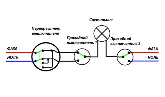 """,""elektro-montag.at.ua"